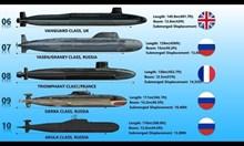 10-те най-големи подводници в света