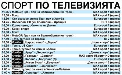 Спорт по тв днес: волейболистките срещу Франция на Евро 2019, футбол от България, Германия, Испания, Англия и МЛС, тенис, тото, колоездене, ски скокове и голф
