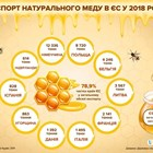 През 2020 г. се планира да се създаде аналог на този онлайн ресурс в Европа и да се комбинират и двете борси с цел разширяване на преките връзки между украински и чуждестранни играчи на пазара на мед