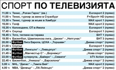 """Спорт по тв днес: ЦСКА - """"Торшавн"""", суперкупа на Европа, още футбол от Англия, тото, много тенис, колоездене, баскетбол, голф, снукър, плейофи в NBA и NHL"""