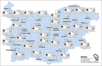 Габровци най-чести жертви на телефонни измами (Инфографика)