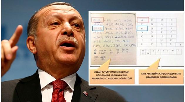 Тайният план за атентат срещу синовете и зетьовете на Ердоган с шифър на глаголица