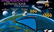 Тайните на Бермудския триъгълник: 75 изчезнали самолета, над 200 потънали кораба и повече от 1000 жертви в дяволската зона