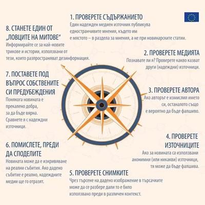 Европейският парламент разпространи в понеделник чрез профила си в туитър съвети как да се пазим от фалшиви новини, тъй като в моменти на кризи се наблюдава ръст на неистини.