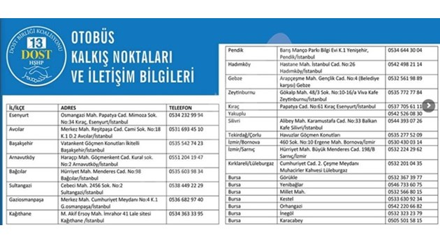 Нов скандал: Привърженици на ДОСТ разпространяват списъци с изборни автобуси за България