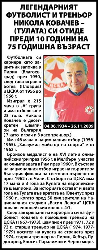 Никола Ковачев