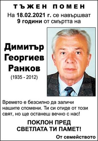 Димитър Ранков
