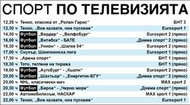 Спорт по тв днес: футбол от България, Германия и Беларус, тенис, снукър, хокей на лед, НАСКАР, тото