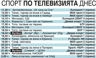 cd01494e540 Спорт по тв днес: футбол от България, тото, Формула 1, финали на 4 турнира  по тенис,