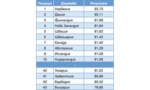 43-о място за България от 163 държави по качество на живот