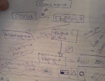 Това е схемата, намерена в къща в с. Бистрица СНИМКА: Снимка: Мвр