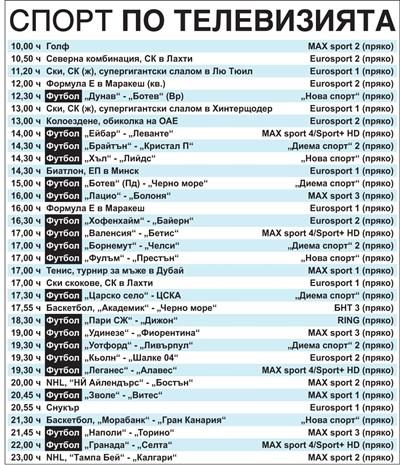 Спорт по тв днес: 19 мача, тенис, европейско по биатлон, още зимен спорт, баскетбол, NHL, снукър, колоездене, Формула Е, голф