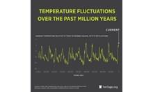 На прага сме на глобално застудяване заради еколозите. Трябва да бъдат спрени
