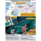 Български ли е корабът, взривил Бейрут? (Обзор)