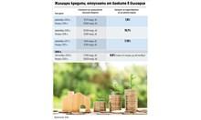 Уж стресирани от COVID-19, българите смело теглят заеми за жилище (Графика)