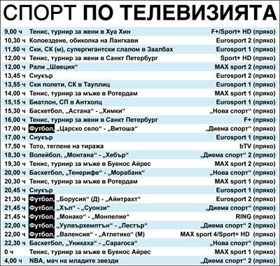 Спорт по тв днес: футбол от България и още 5 мача, тенис, световното по биатлон, ски, волейбол, баскетбол, тото, снукър и NBA