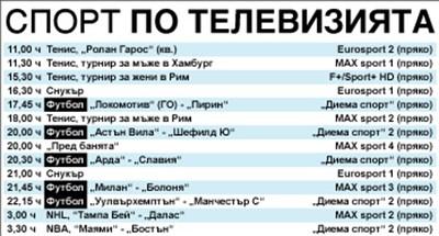 Спорт по тв днес: футбол от България, Англия и Италия, много тенис, плейофи в NBA и NHL, снукър