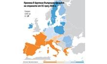 Част от ЕС ще се възстанови през 2021 г., България и други ще почакат до 2022 г. (Графики)
