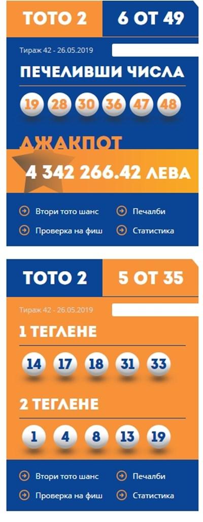 Графика: БСТ