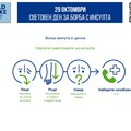 Община Русе ще отбележи Световния ден за борба с инсулта - 29 октомври