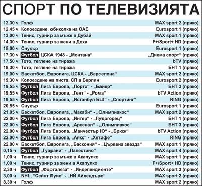"""Спорт по тв днес: """"Интер"""" - """"Лудогорец"""", Григор - Вавринка след 4,30 ч"""