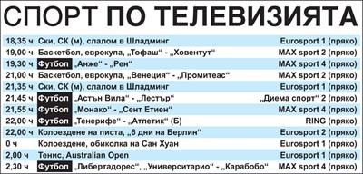Спорт по тв днес: тенис от Australian Open, ски с Алберт Попов, футбол от Франция, Англия и Испания, баскетбол, колоездене