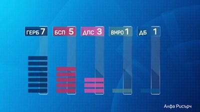 Графика: bTV