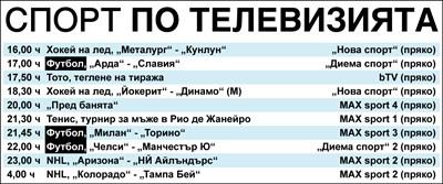 Спорт по тв днес: футбол от България, Англия и Италия, хокей на лед, тенис, тото и NHL