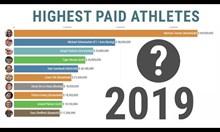 Най-добре платените спортисти 1990-2019 година