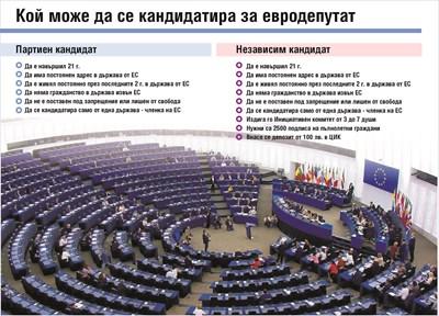 Търсят се ярки личности за най-важните избори за Европейския парламент