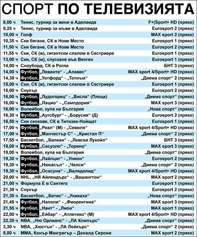 """Спорт по тв днес: контрола на """"Лудогорец"""", още футбол от Англия, Германия, Италия, Испания, състезания на Зографски и Янков, тенис, волейбол, снукър, баскетбол, ММА с Макгрегър"""