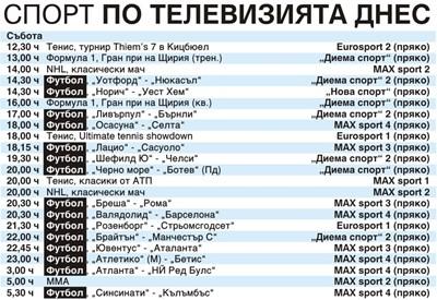 Спорт по тв днес: футбол от България, Англия, Испания, Италия, САЩ, тенис, Формула 1