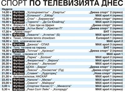Спорт по тв днес: футбол от България, Англия, Италия, Испания, САЩ, тенис, Формула 1, НАСКАР, тото