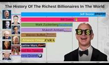 Най-богатите хора в света 1997-2019