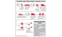 Как вирусът удря глобалната верига за доставка на паста
