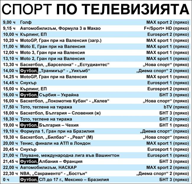 Спорт по тв днес: България - Чехия, още 4 футболни мача, тенис, Формула 1, плуване, баскетбол, тото, NBA, снукър, НАСКАР, голф