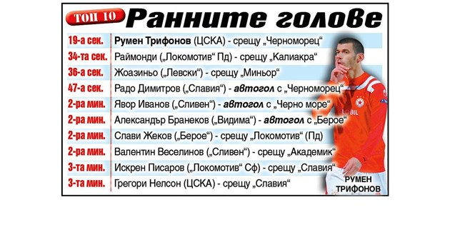 "ЦСКА VS ""Локомотив"" (Сф)"
