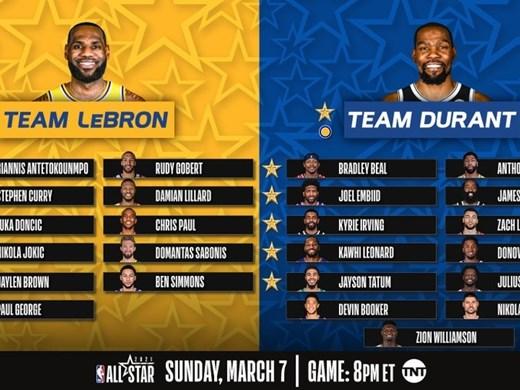 ЛеБрон и Дюрант избраха отборите си за мача на звездите в НБА