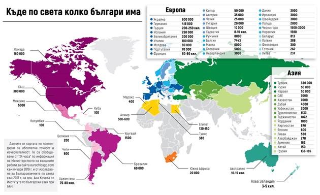 Идва ли краят на изнасянето от България?