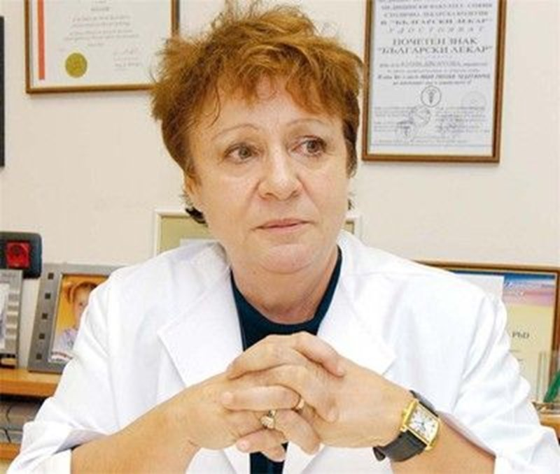 Проф. Юлия Джоргова