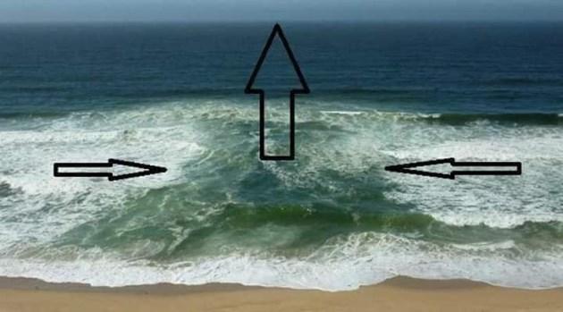 Схема на мъртвото течение