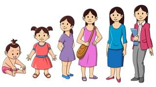 Кога да пуснем децата да си тръгнат от дома?