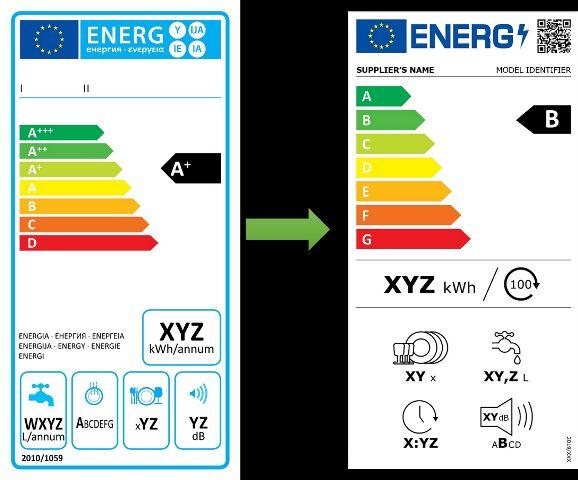 От март част от електроуредите ще имат нови етикети.
