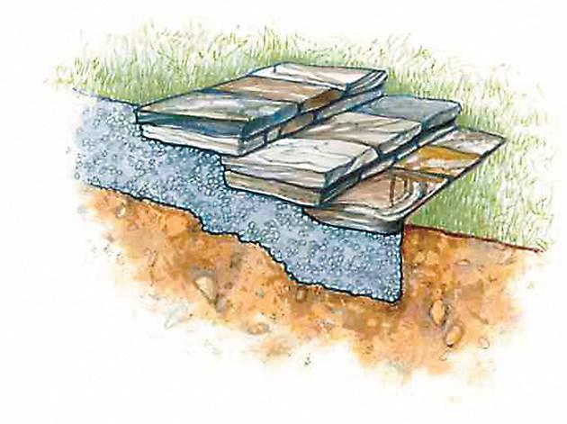 Ако е необходимо, изкопайте повече от наклона, за да поберете най-горното стъпало, вместо да съкращавате от ширината на стъпалото.