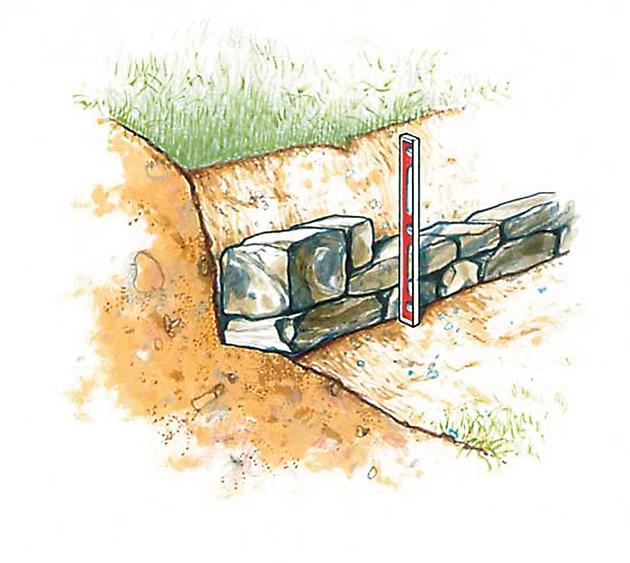 Дръжте лицето на подпорната стена отвесно и облягайте всеки ред обратно в почвата отзад