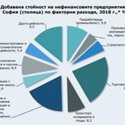 София дава 40% от БВП на България