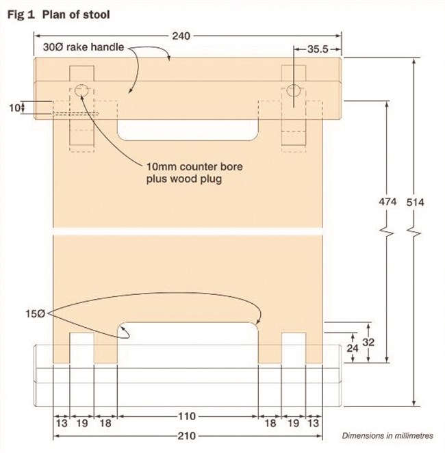 Схема на столчето